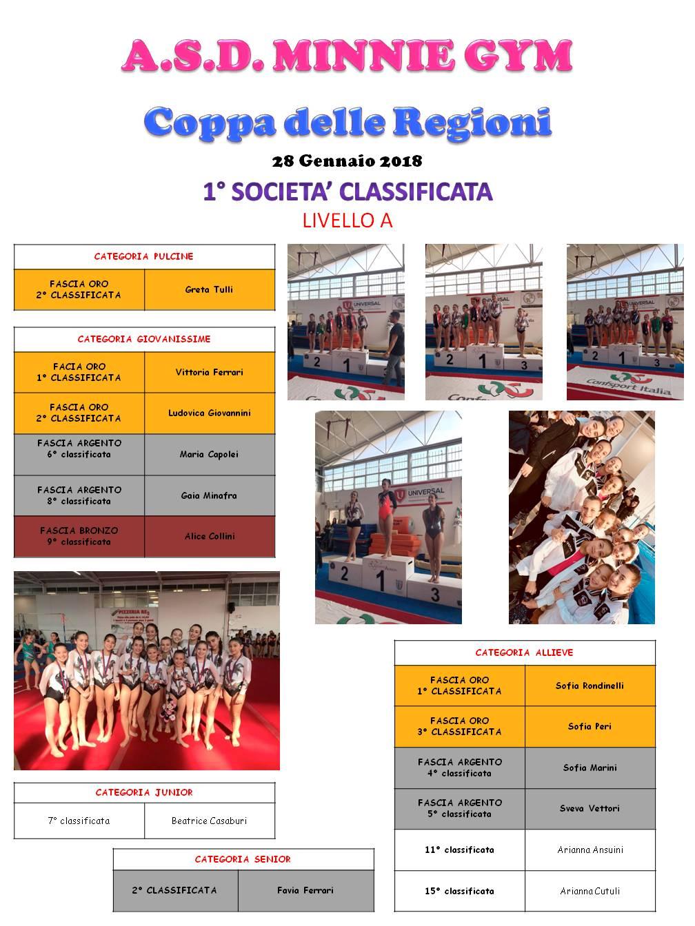 Cartellone Coppa delle Regioni Livello A Minnie Gym