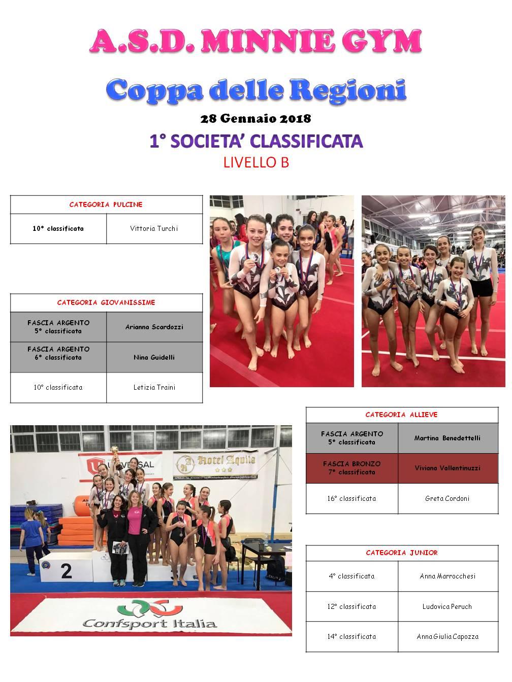 Cartellone Coppa delle Regioni Livello B Minnie Gym