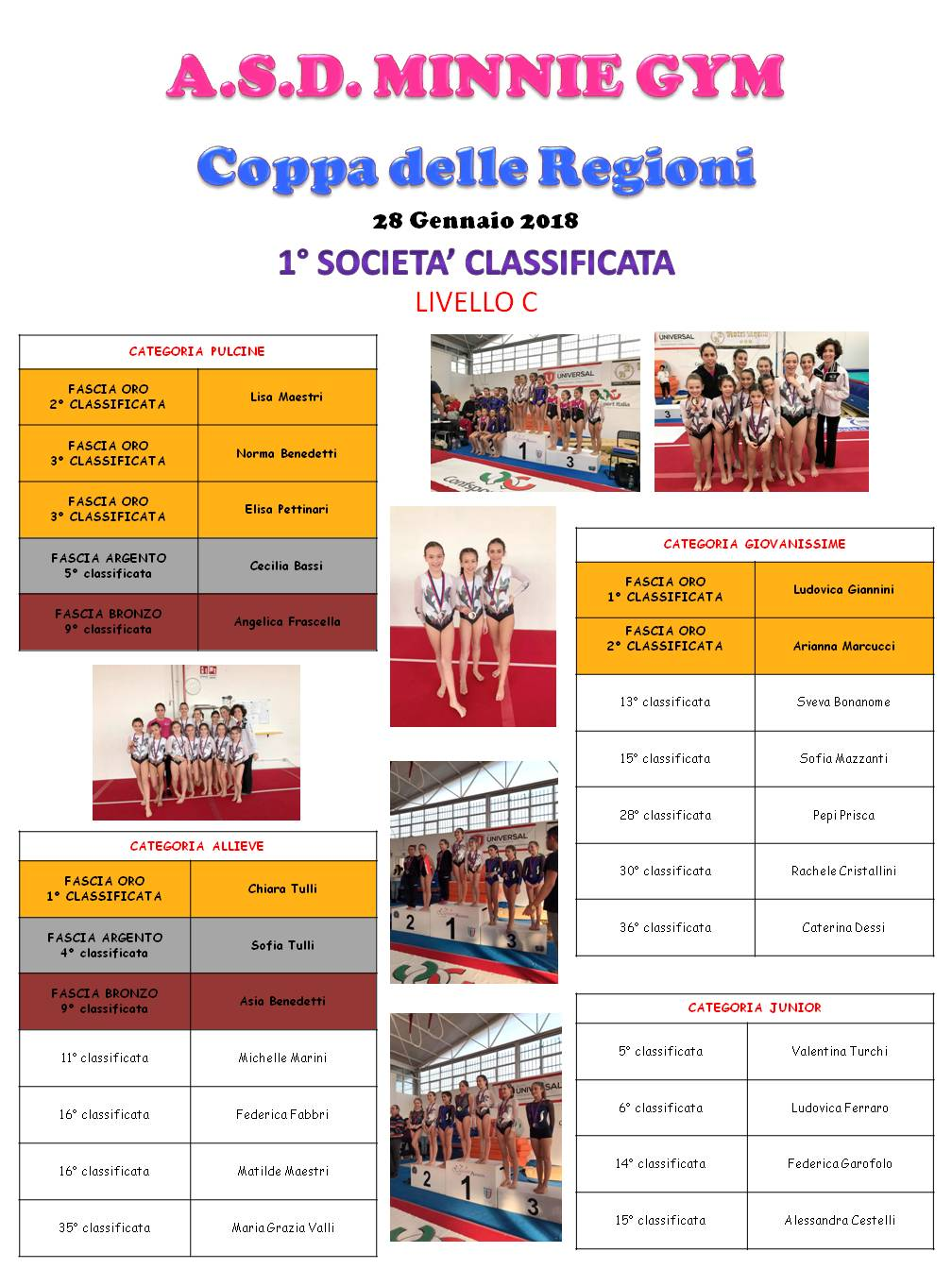 Cartellone Coppa delle Regioni Livello C Minnie Gym