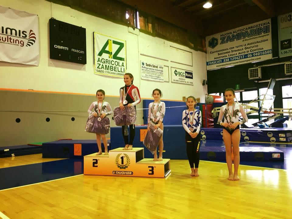 Le ginnaste della categoria Alleve A della Minnie Gym al Cup